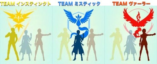 pokemonチーム